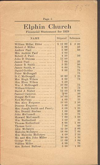 Elphin Church 1919 Financial Statement, page 1.