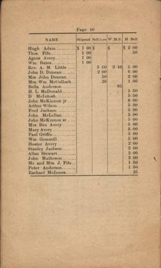 Elphin Church 1919 Financial Statement, page 10.