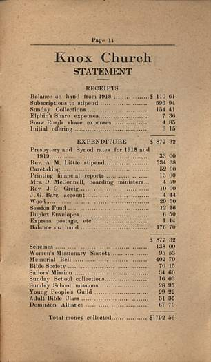 Elphin Church 1919 Financial Statement, page 11.