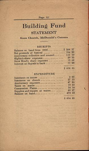 Elphin Church 1919 Financial Statement, page 12.