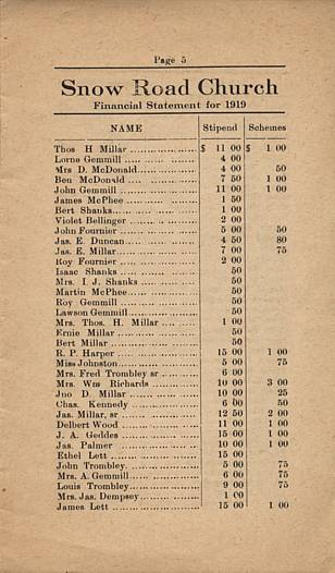 Elphin Church 1919 Financial Statement, page 5.