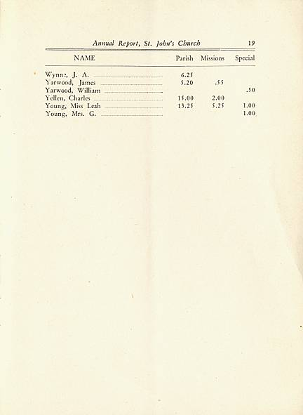 Page 19 of Saint John's Church, Smiths Falls, 1929 Annual Report.